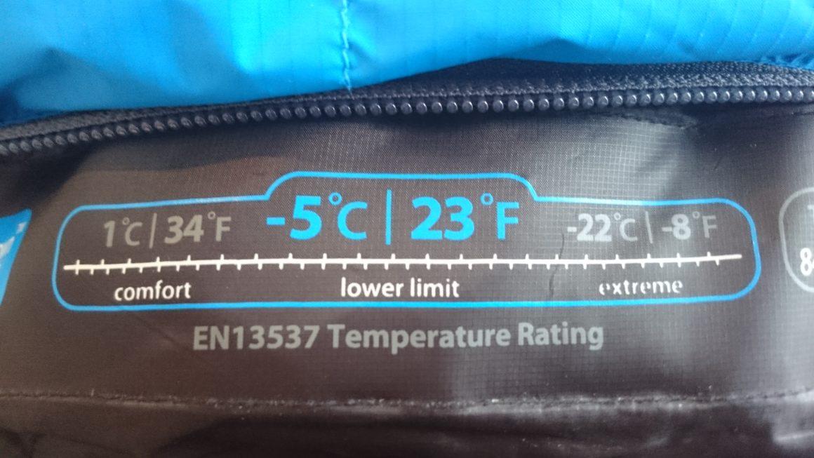 rando inside, randonnée, température confort